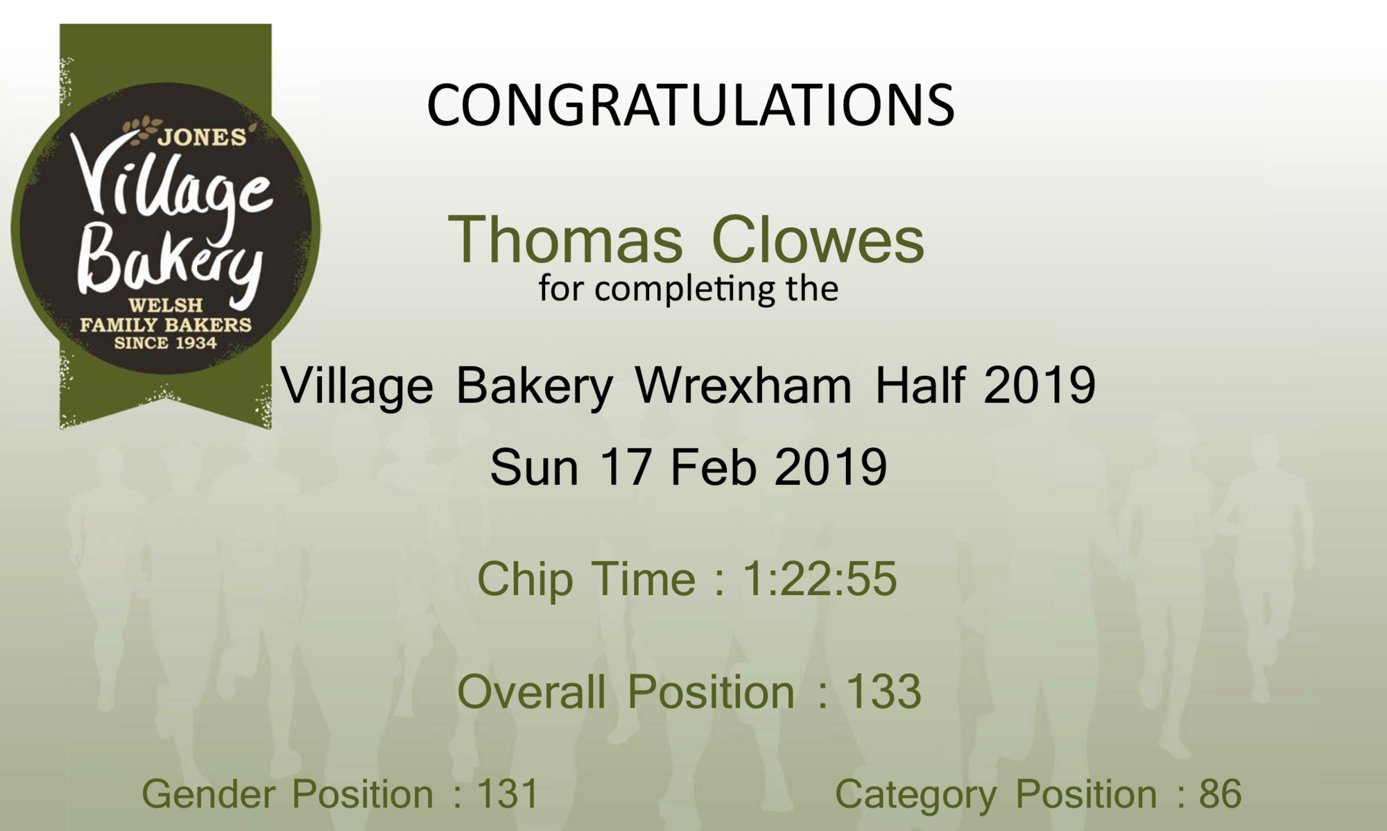 Race Report: Village Bakery Wrexham Half 2019